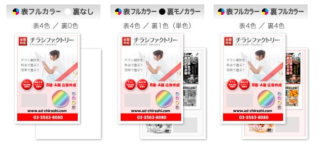 印刷色について